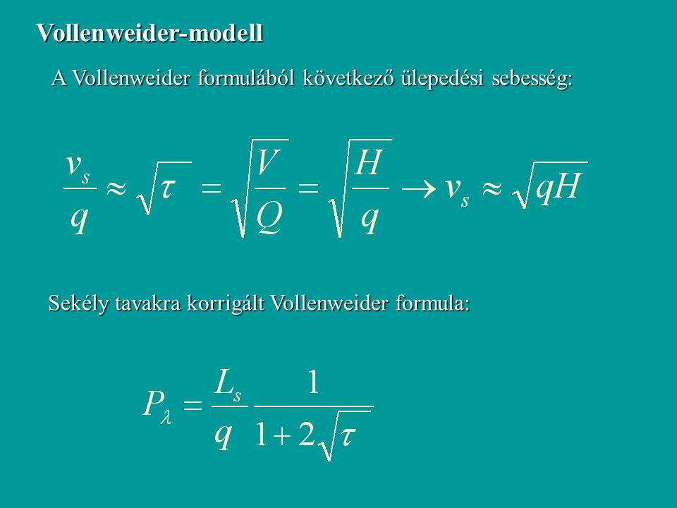 A Vollenweider formulából következő ülepedési sebesség: Sekély tavakra korrigált Vollenweider formula: Vollenweider-modell