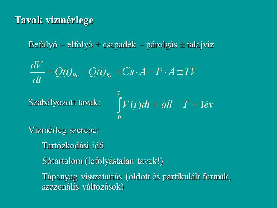 Vízmozgások Aperiodikus áramlások: Szél ill.