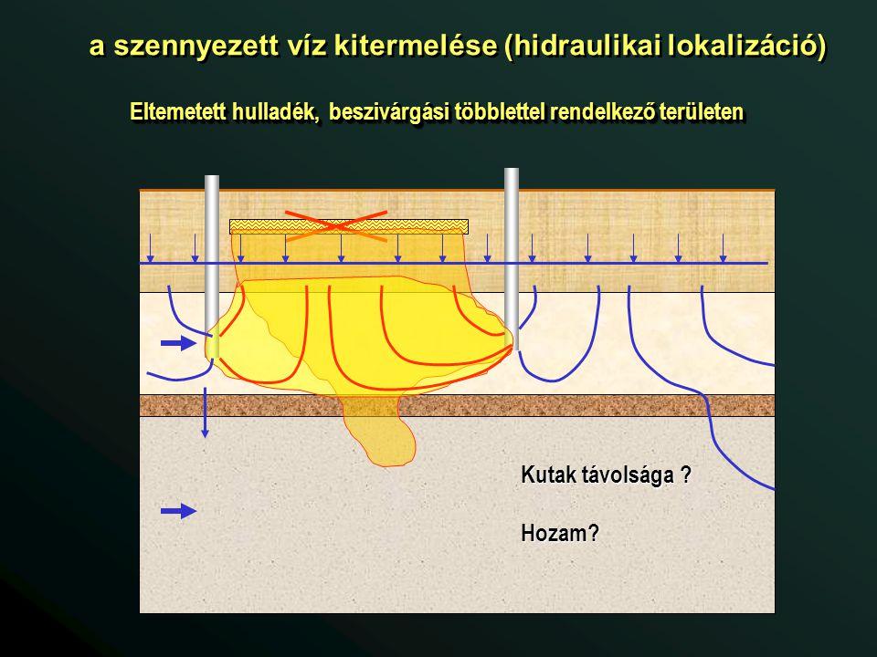 a szennyezett víz kitermelése (hidraulikai lokalizáció) Eltemetett hulladék, beszivárgási többlettel rendelkező területen Kutak távolsága .