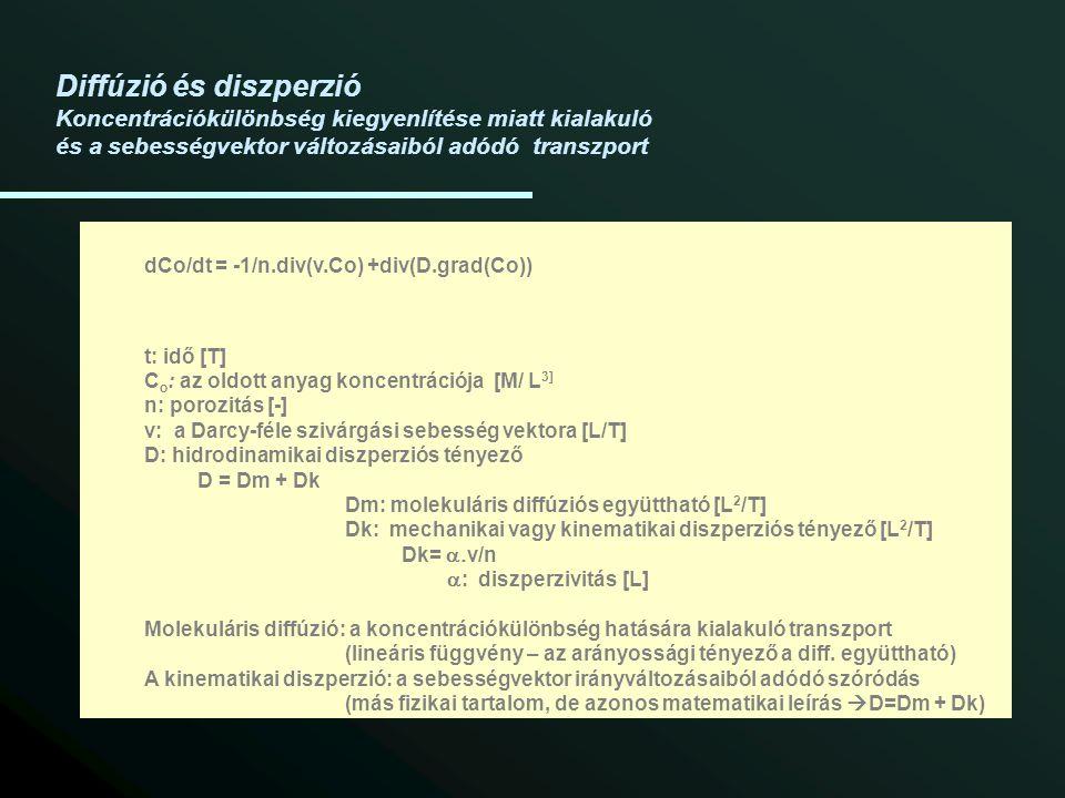 dCo/dt = -1/n.div(v.Co) +div(D.grad(Co)) t: idő [T] C o : az oldott anyag koncentrációja [M/ L 3] n: porozitás [-] v: a Darcy-féle szivárgási sebesség vektora [L/T] D: hidrodinamikai diszperziós tényező D = Dm + Dk Dm: molekuláris diffúziós együttható [L 2 /T] Dk: mechanikai vagy kinematikai diszperziós tényező [L 2 /T] Dk=  v/n  : diszperzivitás [L] Molekuláris diffúzió: a koncentrációkülönbség hatására kialakuló transzport (lineáris függvény – az arányossági tényező a diff.