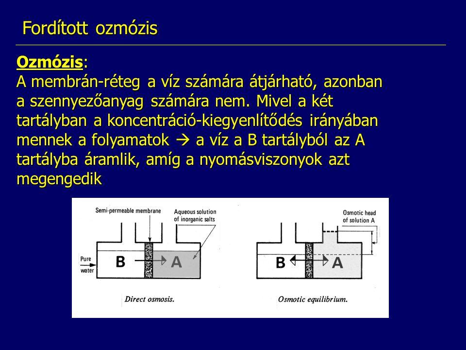 Fordított ozmózis Ozmózis: A membrán-réteg a víz számára átjárható, azonban a szennyezőanyag számára nem. Mivel a két tartályban a koncentráció-kiegye