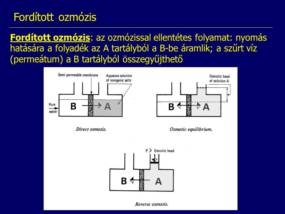Fordított ozmózis Fordított ozmózis: az ozmózissal ellentétes folyamat: nyomás hatására a folyadék az A tartályból a B-be áramlik; a szűrt víz (permeá