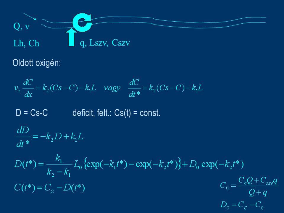 Oldott oxigén: D = Cs-C deficit, felt.: Cs(t) = const. Q, v Lh, Ch q, Lszv, Cszv