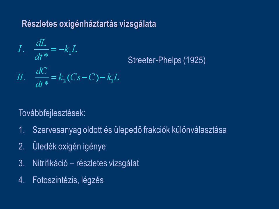 Streeter-Phelps (1925) Továbbfejlesztések: 1.Szervesanyag oldott és ülepedő frakciók különválasztása 2.Üledék oxigén igénye 3.Nitrifikáció – részletes vizsgálat 4.Fotoszintézis, légzés Részletes oxigénháztartás vizsgálata