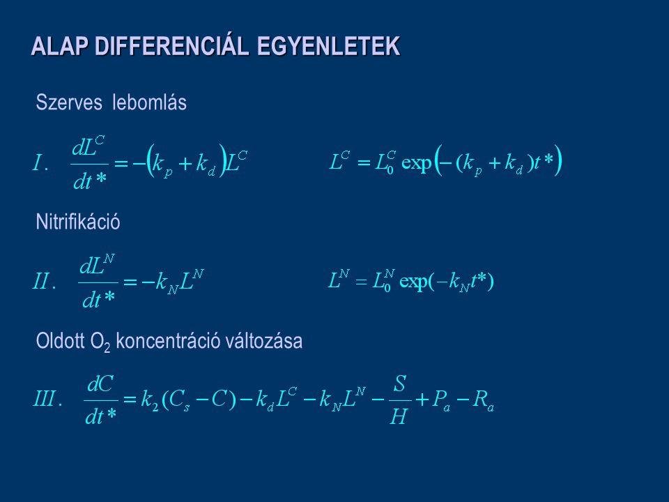 ALAP DIFFERENCIÁL EGYENLETEK Szerves lebomlás Nitrifikáció Oldott O 2 koncentráció változása