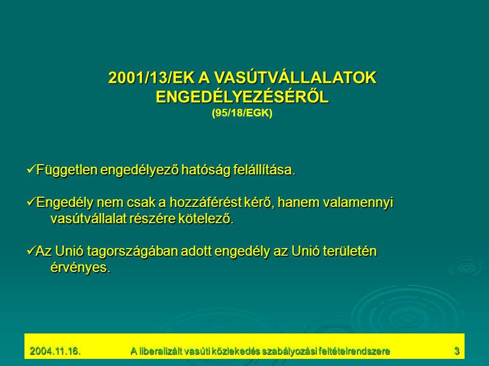 2004.11.16.A liberalizált vasúti közlekedés szabályozási feltételrendszere3 2001/13/EK A VASÚTVÁLLALATOK ENGEDÉLYEZÉSÉRŐL (95/18/EGK) Független engedélyező hatóság felállítása.
