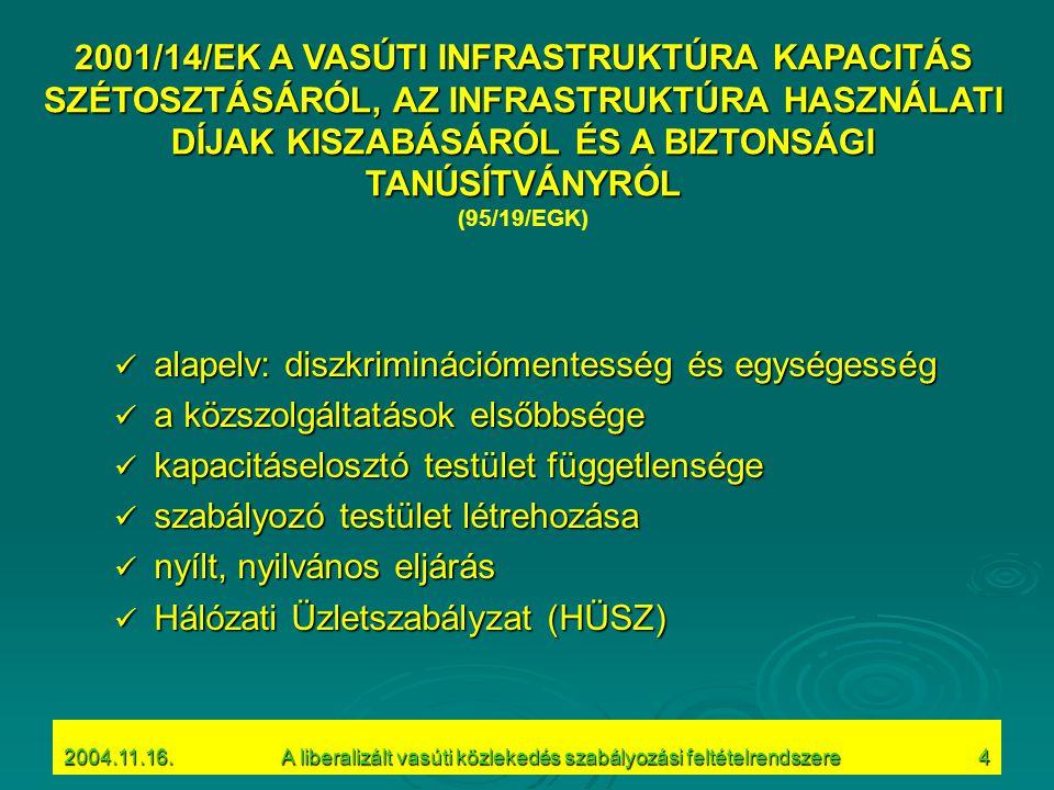 2004.11.16.A liberalizált vasúti közlekedés szabályozási feltételrendszere4 2001/14/EK A VASÚTI INFRASTRUKTÚRA KAPACITÁS SZÉTOSZTÁSÁRÓL, AZ INFRASTRUKTÚRA HASZNÁLATI DÍJAK KISZABÁSÁRÓL ÉS A BIZTONSÁGI TANÚSÍTVÁNYRÓL (95/19/EGK) alapelv: diszkriminációmentesség és egységesség alapelv: diszkriminációmentesség és egységesség a közszolgáltatások elsőbbsége a közszolgáltatások elsőbbsége kapacitáselosztó testület függetlensége kapacitáselosztó testület függetlensége szabályozó testület létrehozása szabályozó testület létrehozása nyílt, nyilvános eljárás nyílt, nyilvános eljárás Hálózati Üzletszabályzat (HÜSZ) Hálózati Üzletszabályzat (HÜSZ)