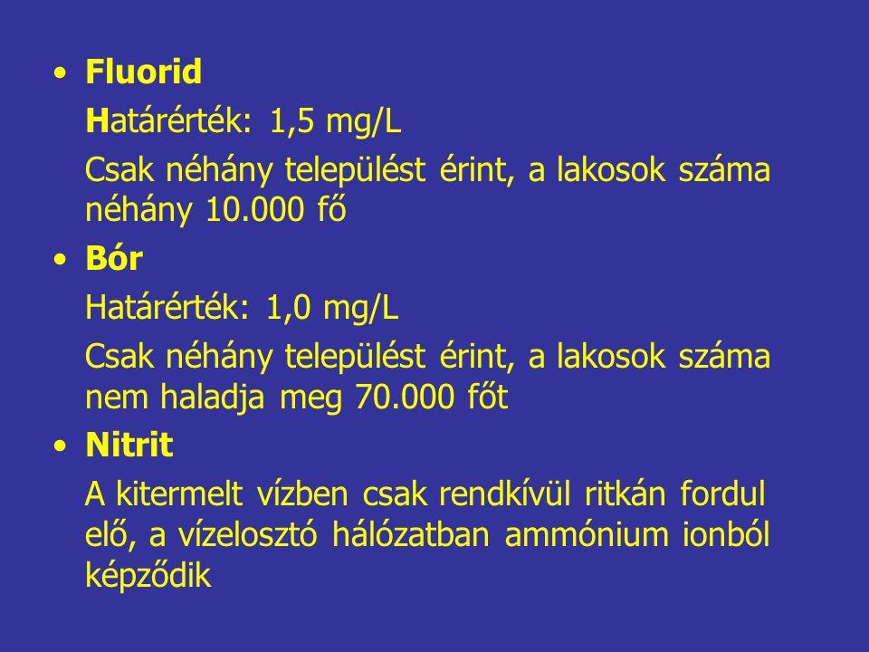 Fluorid Határérték: 1,5 mg/L Csak néhány települést érint, a lakosok száma néhány 10.000 fő Bór Határérték: 1,0 mg/L Csak néhány települést érint, a l