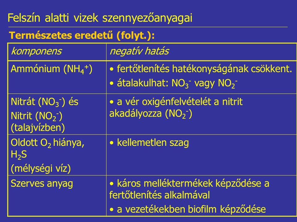 komponensnegatív hatás Ammónium (NH 4 + ) fertőtlenítés hatékonyságának csökkent. átalakulhat: NO 3 - vagy NO 2 - Nitrát (NO 3 - ) és Nitrit (NO 2 - )