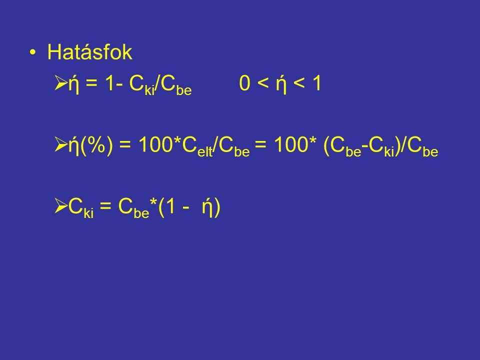 Hatásfok  ή = 1- C ki /C be 0 < ή < 1  ή(%) = 100*C elt /C be = 100* (C be -C ki )/C be  C ki = C be *(1 - ή)