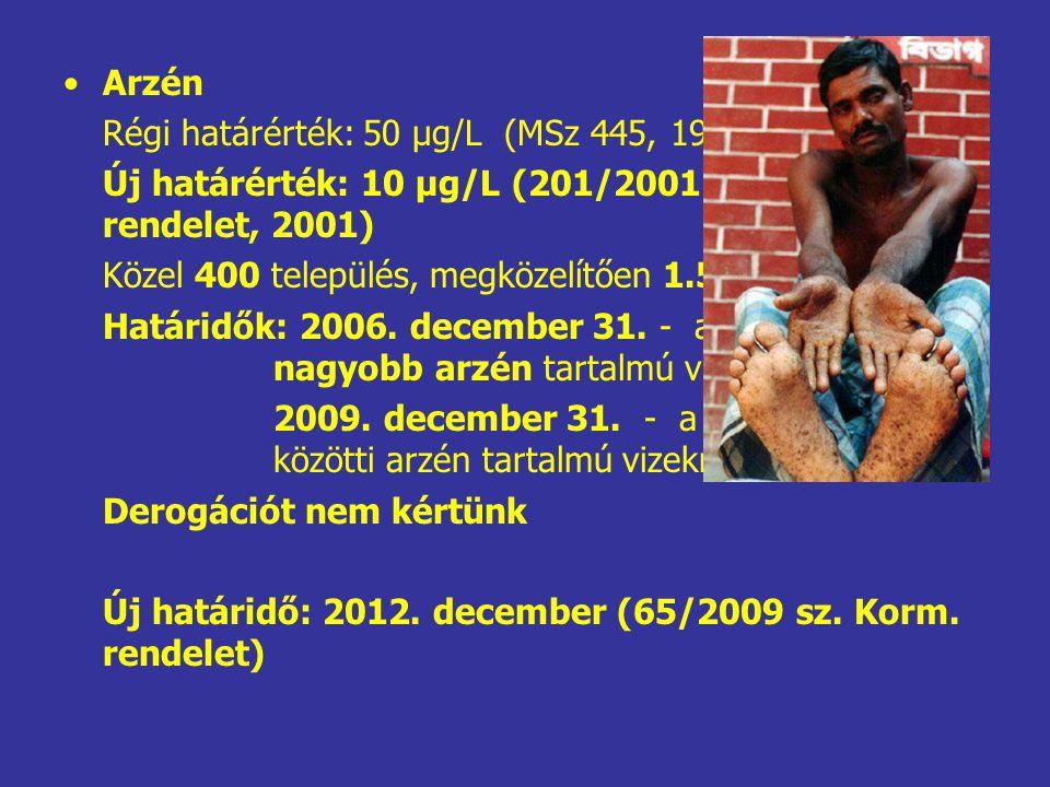 Arzén Régi határérték: 50 µg/L (MSz 445, 1989) Új határérték: 10 µg/L (201/2001 sz. Korm. rendelet, 2001) Közel 400 település, megközelítően 1.500.000