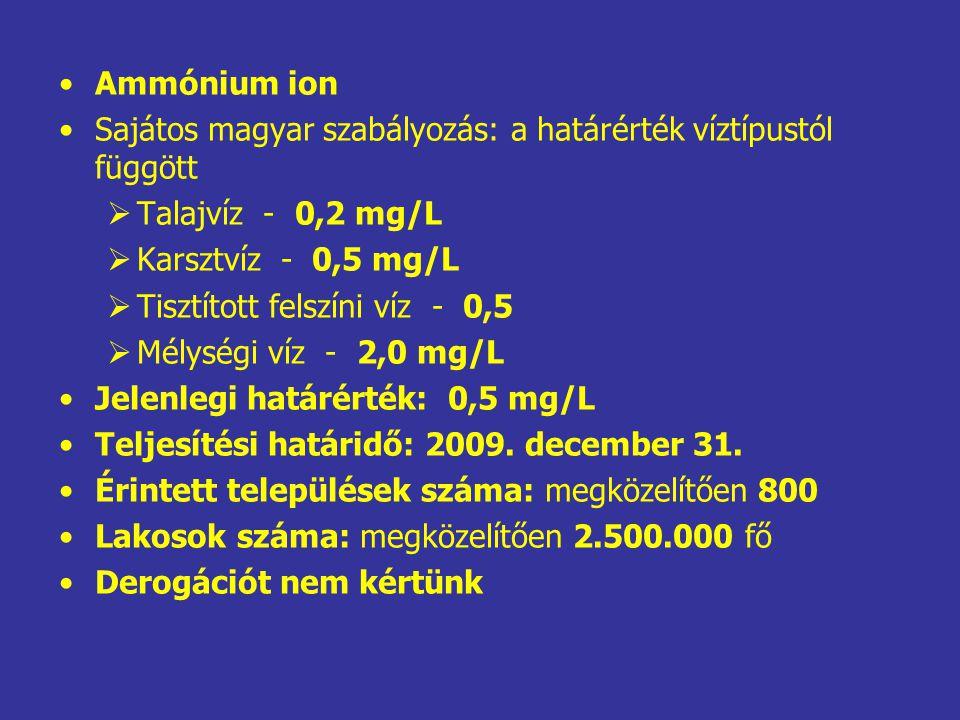 Ammónium ion Sajátos magyar szabályozás: a határérték víztípustól függött  Talajvíz - 0,2 mg/L  Karsztvíz - 0,5 mg/L  Tisztított felszíni víz - 0,5  Mélységi víz - 2,0 mg/L Jelenlegi határérték: 0,5 mg/L Teljesítési határidő: 2009.