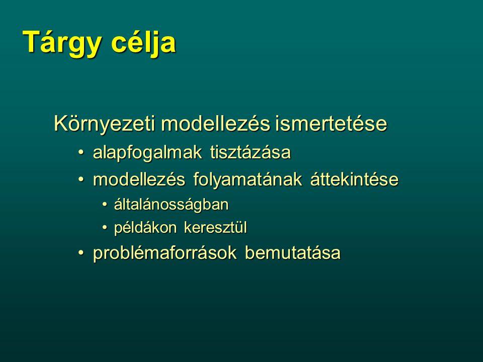 Környezeti modellezés ismertetése alapfogalmak tisztázásaalapfogalmak tisztázása modellezés folyamatának áttekintésemodellezés folyamatának áttekintése általánosságbanáltalánosságban példákon keresztülpéldákon keresztül problémaforrások bemutatásaproblémaforrások bemutatása Tárgy célja