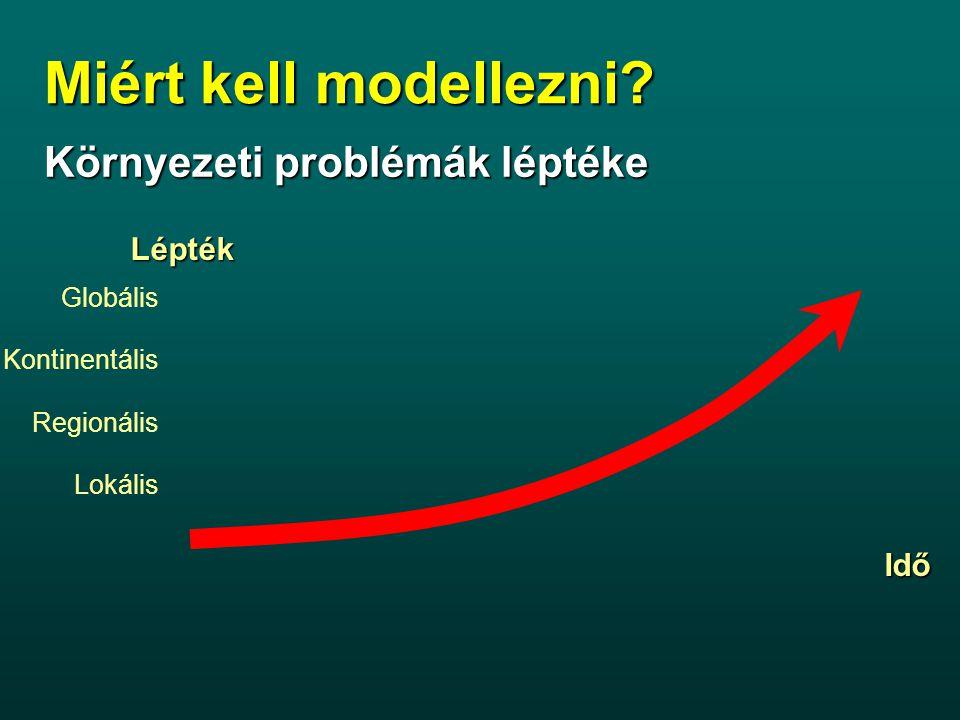 Globális Kontinentális Regionális Lokális Lépték Miért kell modellezni.