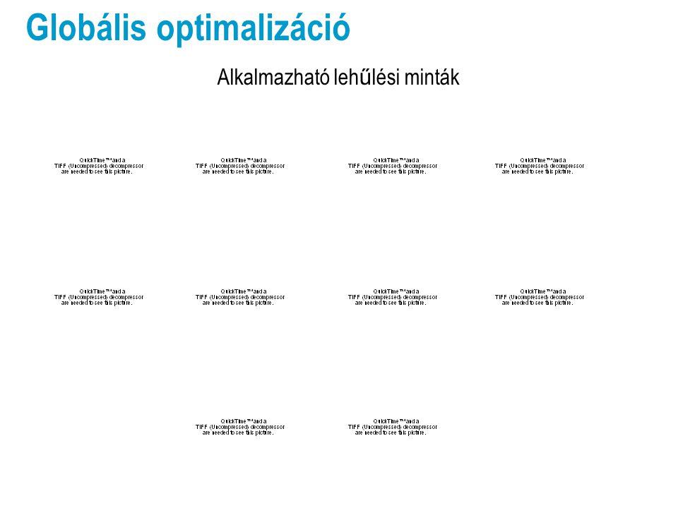 Globális optimalizáció Alkalmazható leh ű lési minták
