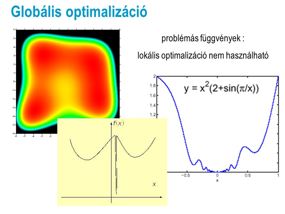 problémás függvények : lokális optimalizáció nem használható Globális optimalizáció