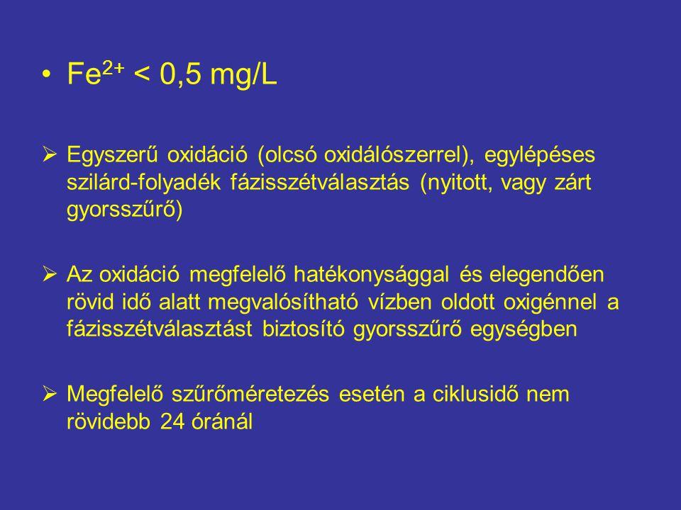 Fe 2+ < 0,5 mg/L  Egyszerű oxidáció (olcsó oxidálószerrel), egylépéses szilárd-folyadék fázisszétválasztás (nyitott, vagy zárt gyorsszűrő)  Az oxidá