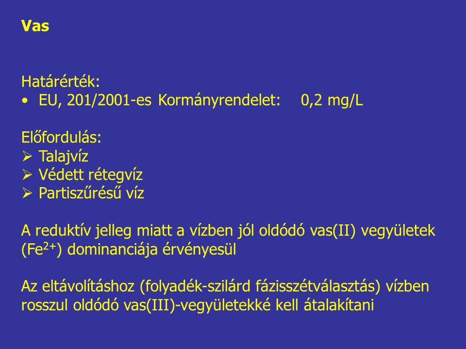 Vas Határérték: EU, 201/2001-es Kormányrendelet:0,2 mg/L Előfordulás:  Talajvíz  Védett rétegvíz  Partiszűrésű víz A reduktív jelleg miatt a vízben
