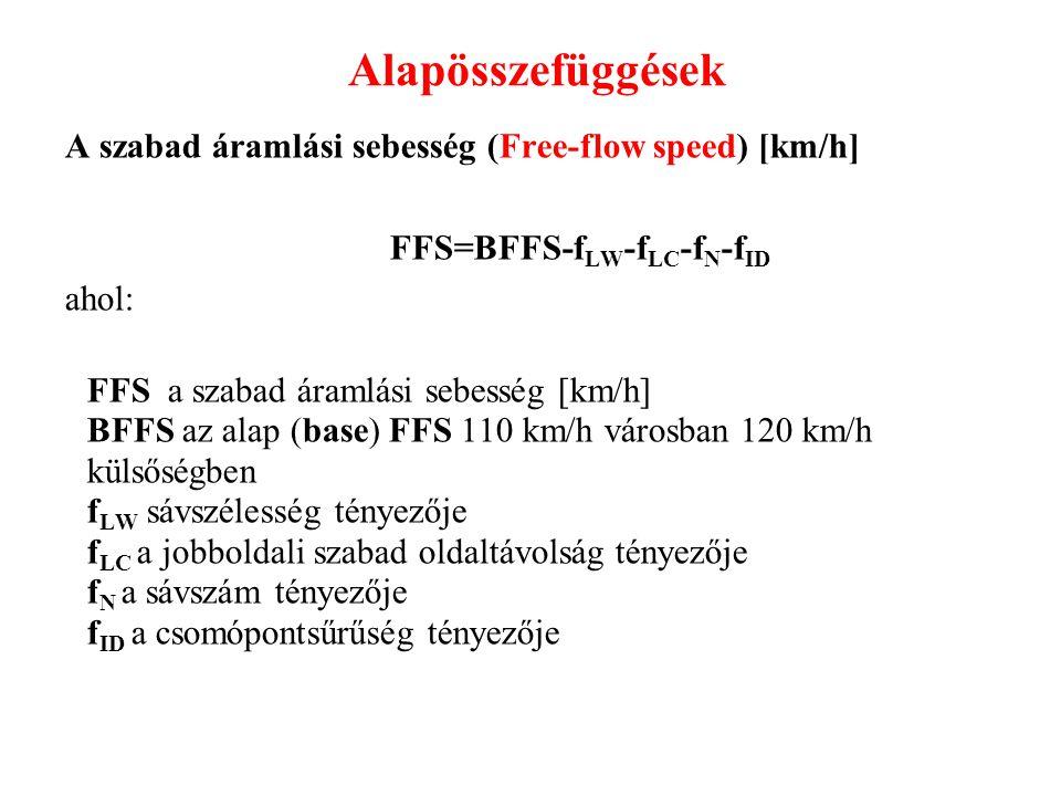 Alapösszefüggések A szabad áramlási sebesség (Free-flow speed) [km/h] FFS=BFFS-f LW -f LC -f N -f ID ahol: FFS a szabad áramlási sebesség [km/h] BFFS az alap (base) FFS 110 km/h városban 120 km/h külsőségben f LW sávszélesség tényezője f LC a jobboldali szabad oldaltávolság tényezője f N a sávszám tényezője f ID a csomópontsűrűség tényezője
