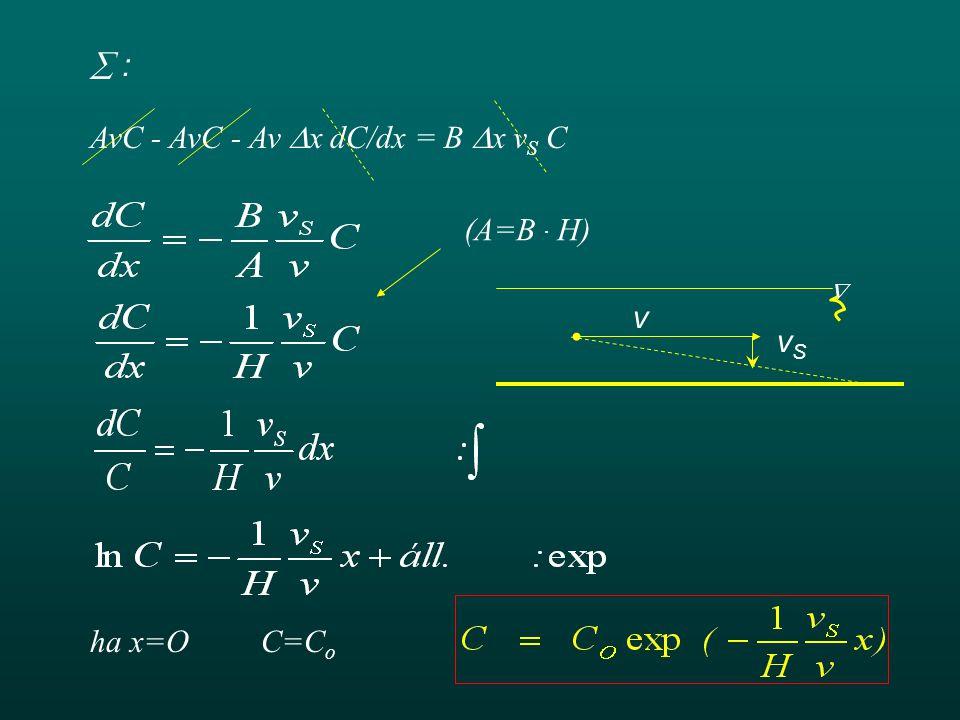  : AvC - AvC - Av  x dC/dx = B  x v S C  v vSvS ha x=O C=C o (A=B ∙ H)