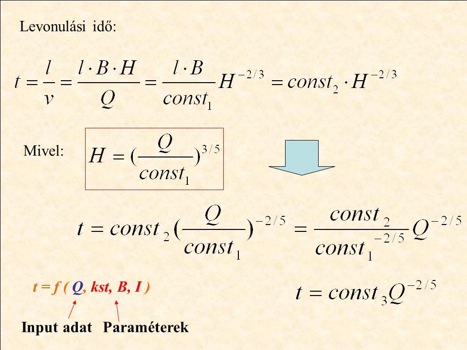 Levonulási idő: Mivel: t = f ( Q, kst, B, I ) ParaméterekInput adat