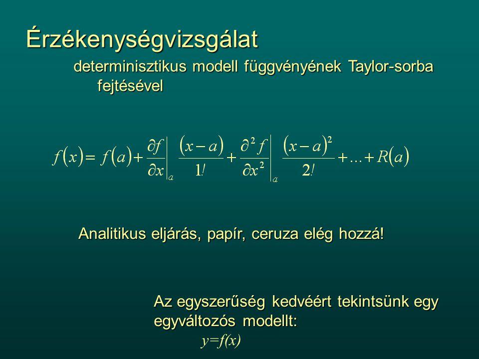 Az egyszerűség kedvéért tekintsünk egy egyváltozós modellt: y=f(x) Érzékenységvizsgálat determinisztikus modell függvényének Taylor-sorba fejtésével A