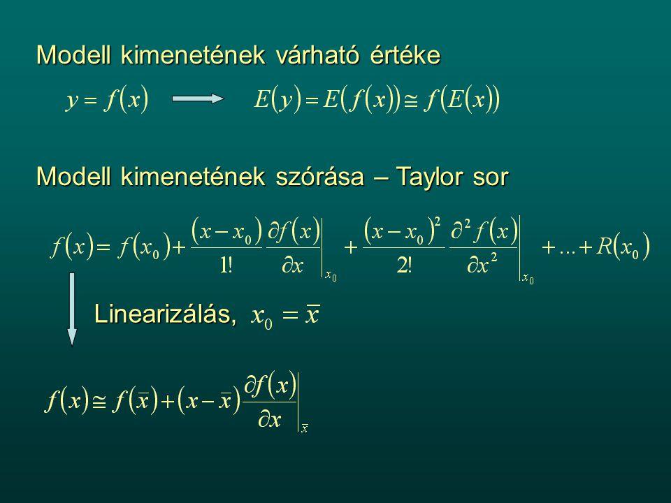 Modell kimenetének várható értéke Modell kimenetének szórása – Taylor sor Linearizálás,