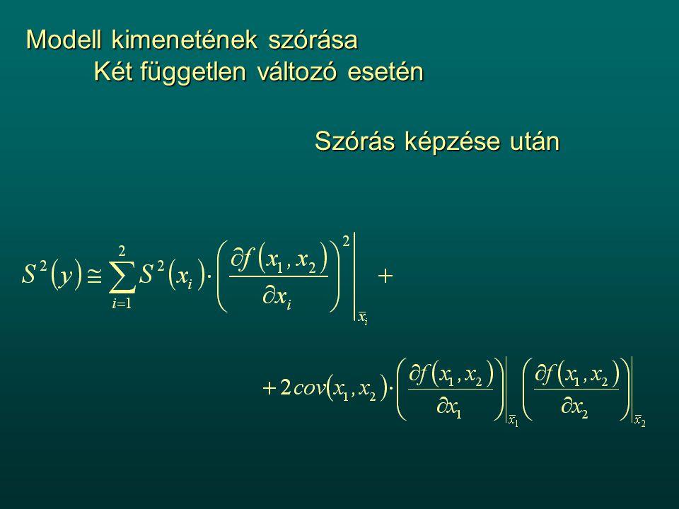 Modell kimenetének szórása Két független változó esetén Szórás képzése után