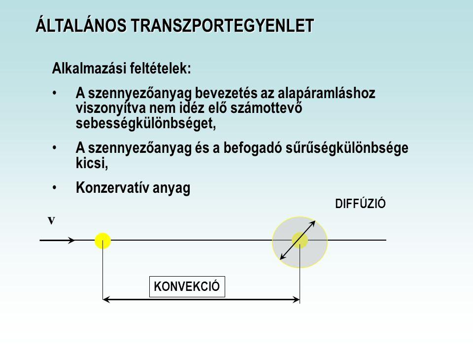 ÁLTALÁNOS TRANSZPORTEGYENLET DIFFÚZIÓ KONVEKCIÓ v Alkalmazási feltételek: A szennyezőanyag bevezetés az alapáramláshoz viszonyítva nem idéz elő számottevő sebességkülönbséget, A szennyezőanyag és a befogadó sűrűségkülönbsége kicsi, Konzervatív anyag