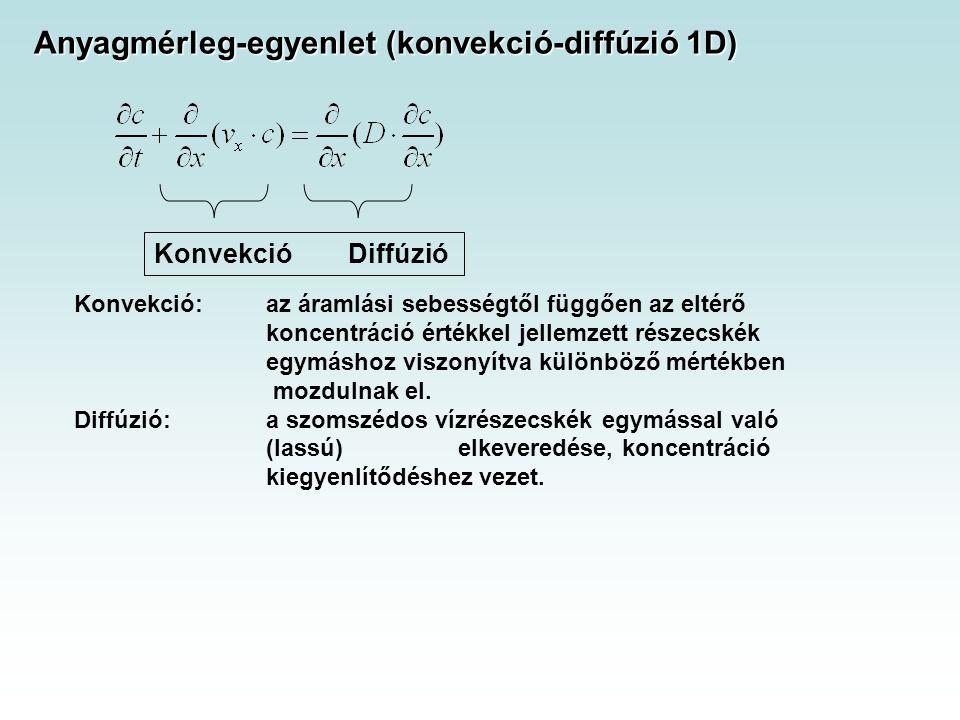 Konvekció Diffúzió Anyagmérleg-egyenlet (konvekció-diffúzió 1D) Konvekció: az áramlási sebességtől függően az eltérő koncentráció értékkel jellemzett részecskék egymáshoz viszonyítva különböző mértékben mozdulnak el.