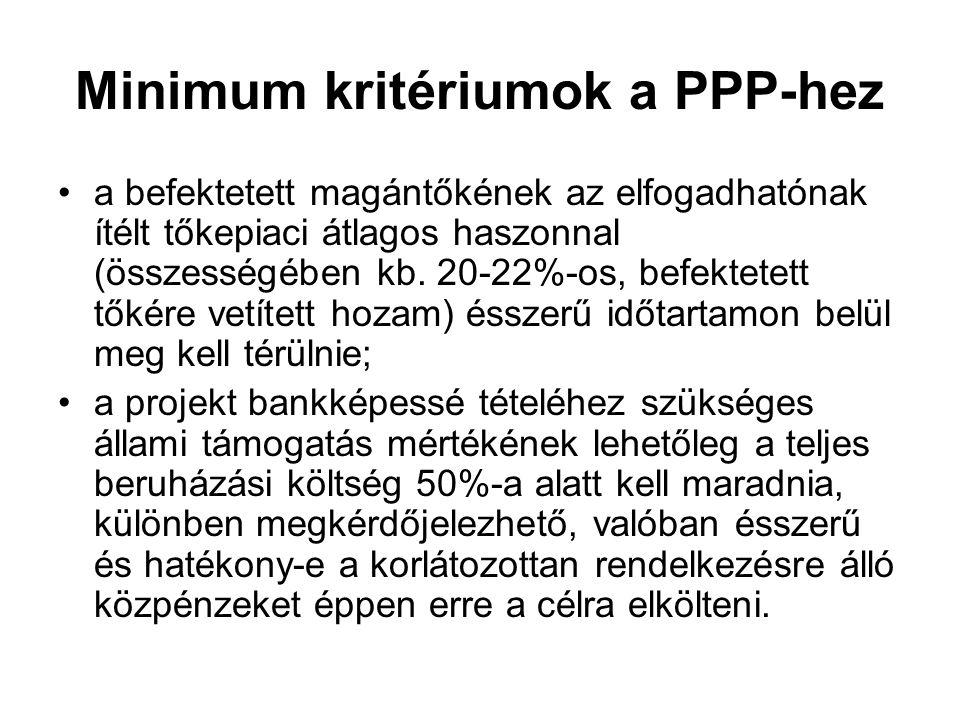 Minimum kritériumok a PPP-hez a befektetett magántőkének az elfogadhatónak ítélt tőkepiaci átlagos haszonnal (összességében kb. 20-22%-os, befektetett