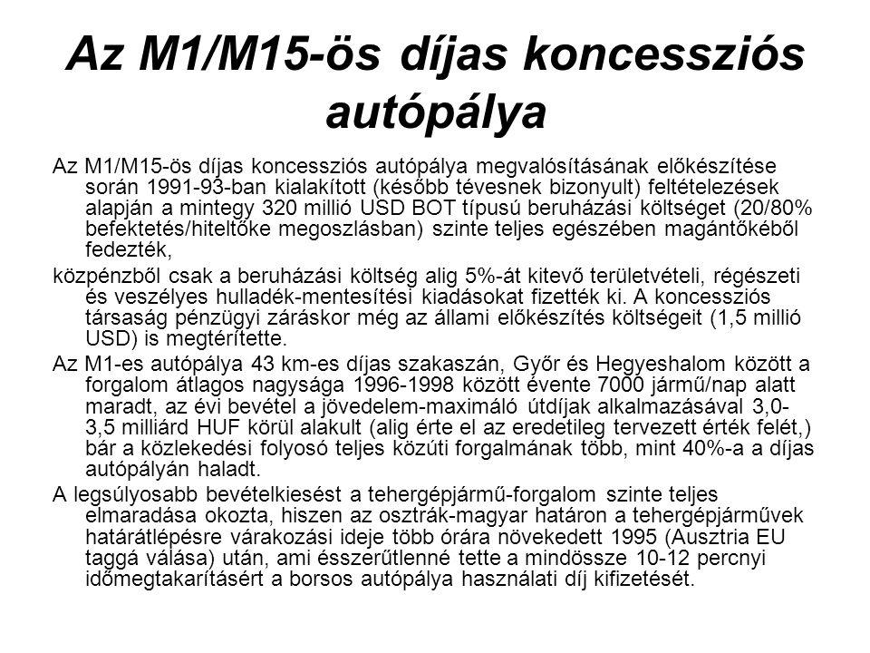 Az M1/M15-ös díjas koncessziós autópálya Az M1/M15-ös díjas koncessziós autópálya megvalósításának előkészítése során 1991-93-ban kialakított (később tévesnek bizonyult) feltételezések alapján a mintegy 320 millió USD BOT típusú beruházási költséget (20/80% befektetés/hiteltőke megoszlásban) szinte teljes egészében magántőkéből fedezték, közpénzből csak a beruházási költség alig 5%-át kitevő területvételi, régészeti és veszélyes hulladék-mentesítési kiadásokat fizették ki.