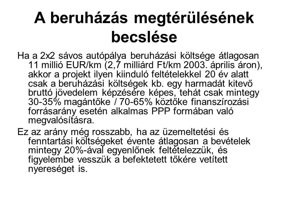 A beruházás megtérülésének becslése Ha a 2x2 sávos autópálya beruházási költsége átlagosan 11 millió EUR/km (2,7 milliárd Ft/km 2003.