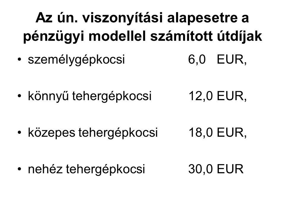 Az ún. viszonyítási alapesetre a pénzügyi modellel számított útdíjak személygépkocsi 6,0 EUR, könnyű tehergépkocsi12,0EUR, közepes tehergépkocsi18,0EU