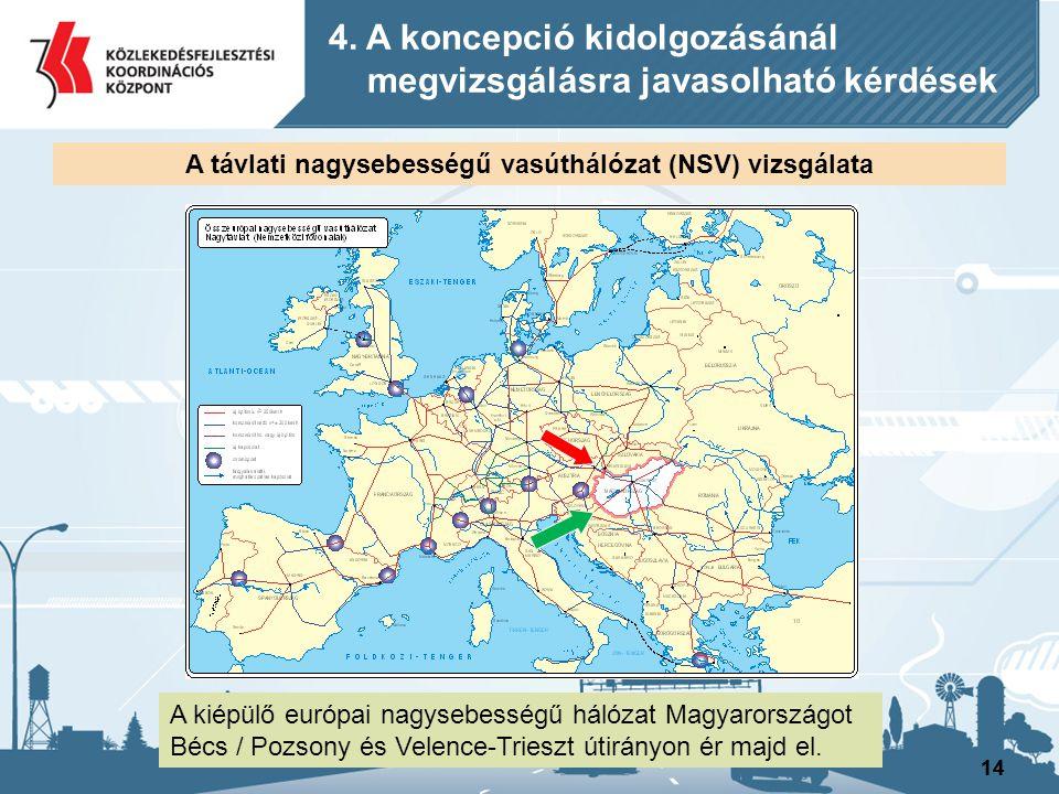 14 A kiépülő európai nagysebességű hálózat Magyarországot Bécs / Pozsony és Velence-Trieszt útirányon ér majd el. A távlati nagysebességű vasúthálózat