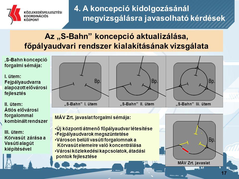 """17 Az """"S-Bahn"""" koncepció aktualizálása, főpályaudvari rendszer kialakításának vizsgálata 4. A koncepció kidolgozásánál megvizsgálásra javasolható kérd"""