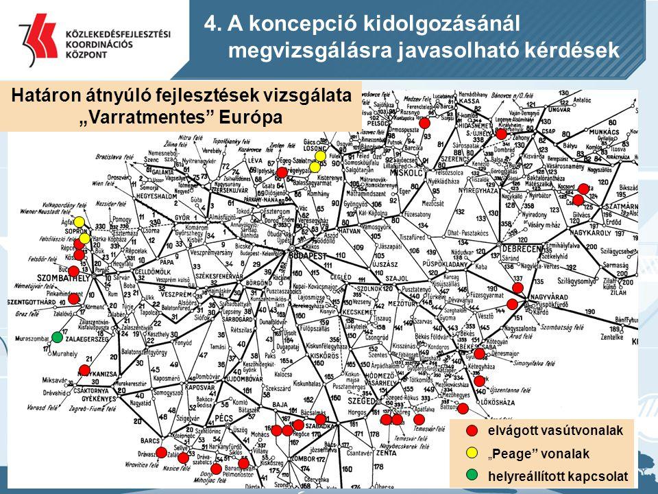 """elvágott vasútvonalak """"Peage"""" vonalak helyreállított kapcsolat 4. A koncepció kidolgozásánál megvizsgálásra javasolható kérdések Határon átnyúló fejle"""