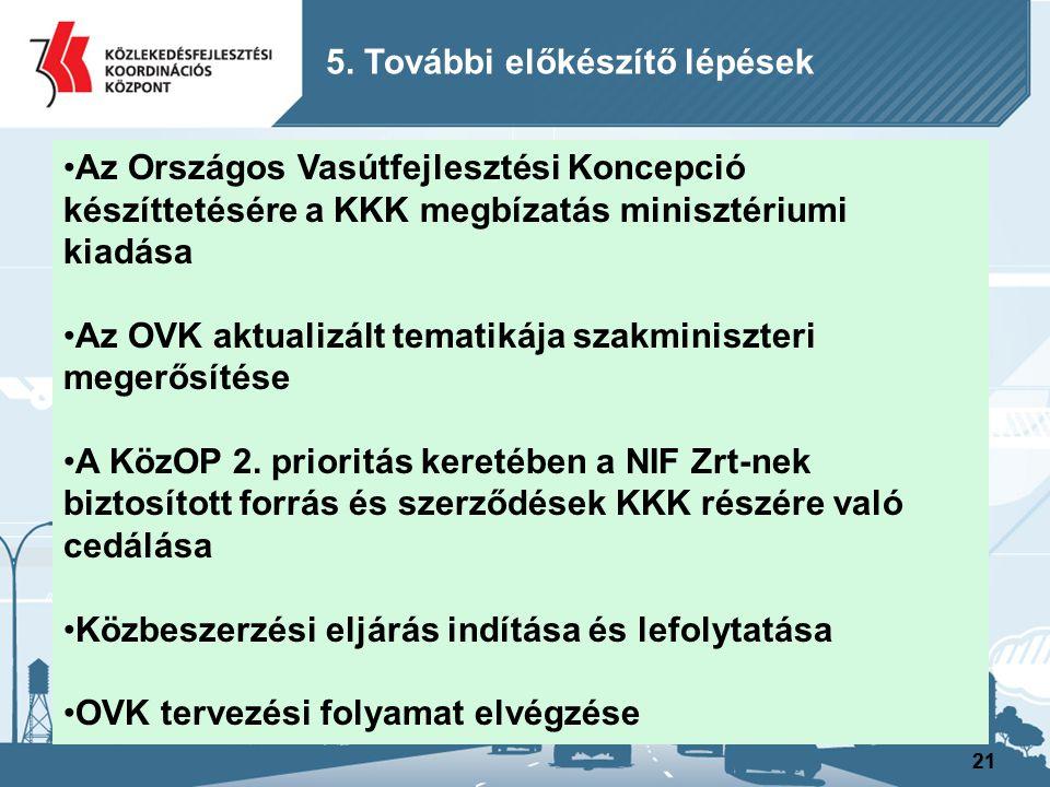 21 Az Országos Vasútfejlesztési Koncepció készíttetésére a KKK megbízatás minisztériumi kiadása Az OVK aktualizált tematikája szakminiszteri megerősít