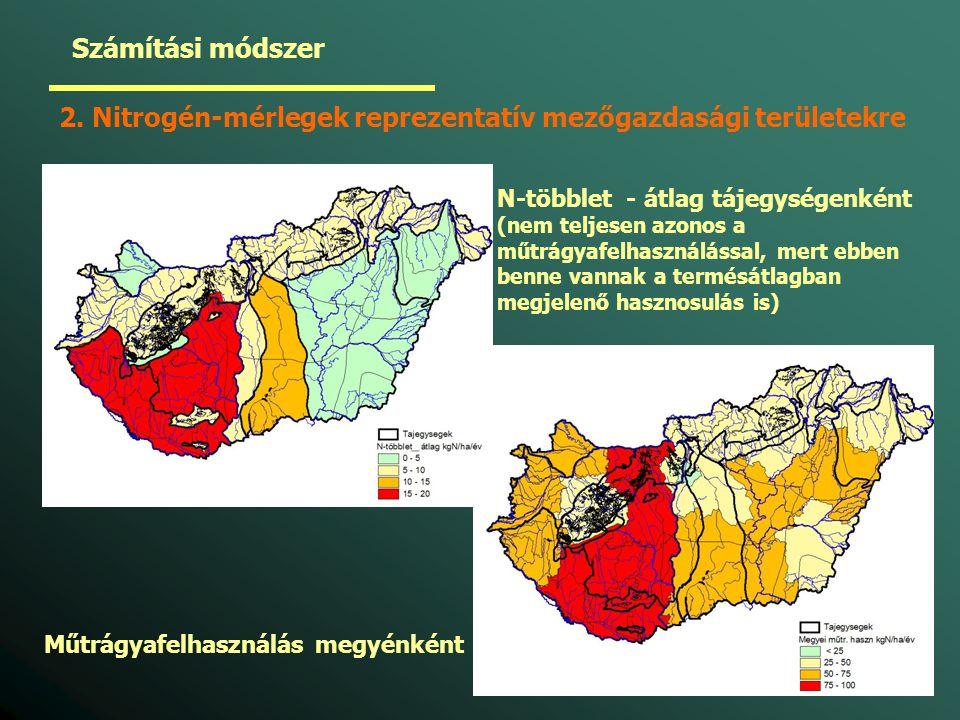 Számítási módszer 2. Nitrogén-mérlegek reprezentatív mezőgazdasági területekre Műtrágyafelhasználás megyénként N-többlet - átlag tájegységenként (nem