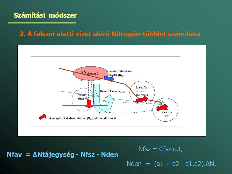 ∆N tájegysé g Denitrifikáció (N den ) Felszíni lefolyással távozik (N fsz ) A receptorokat elérő nitrogén (N fav ), időbeli eltolással Felszín alatti víz Szárazföl di öko- szisztéma Felszíni víz Számítási módszer Nfav = ∆Ntájegység - Nfsz - Nden Nfsz = Cfsz.q.t, Nden = (a1 + a2 - a1.a2).∆N, 3.