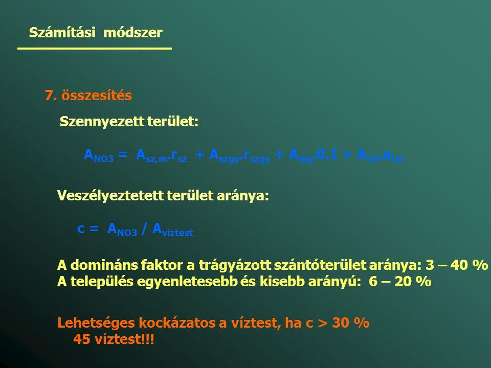 Számítási módszer 7.