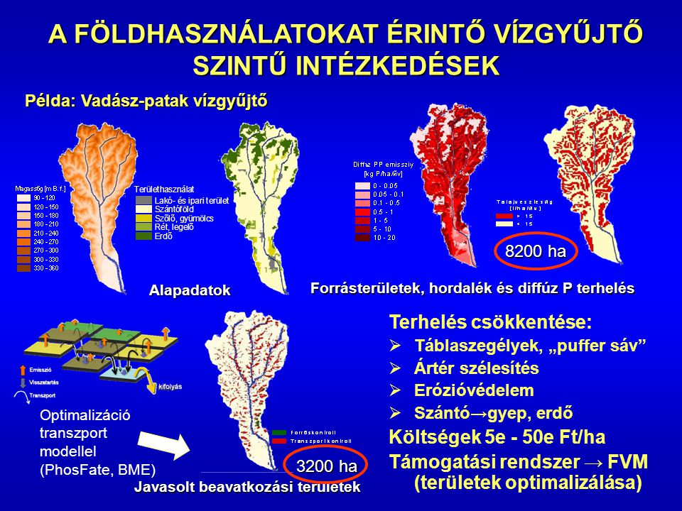 Példa: Vadász-patak vízgyűjtő Területhasználat Lakó- és ipari terület Szántóföld Szõlõ, gyümölcs Rét, legelõ Erdõ 8200 ha 3200 ha Alapadatok Forráster