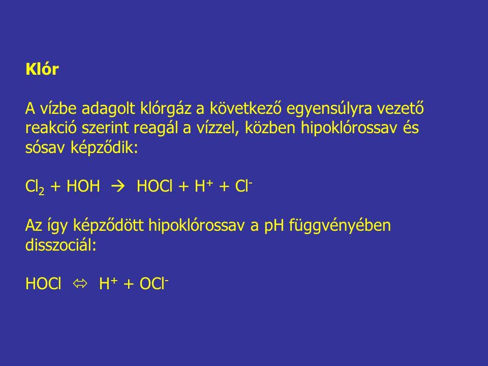 Klór A vízbe adagolt klórgáz a következő egyensúlyra vezető reakció szerint reagál a vízzel, közben hipoklórossav és sósav képződik: Cl 2 + HOH  HOCl + H + + Cl - Az így képződött hipoklórossav a pH függvényében disszociál: HOCl  H + + OCl -
