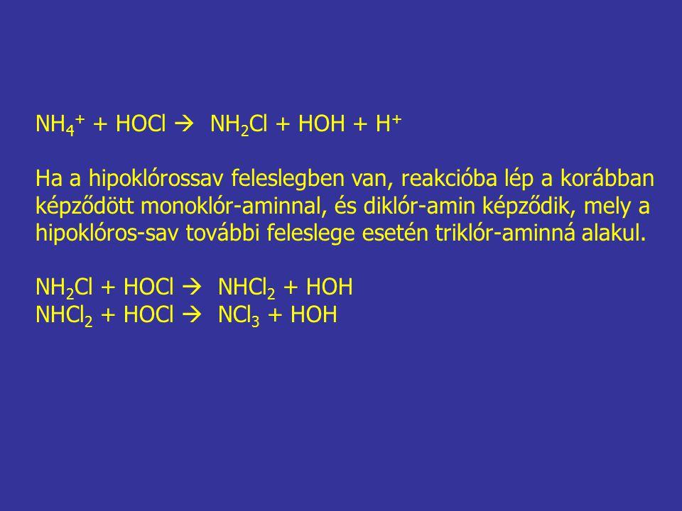 NH 4 + + HOCl  NH 2 Cl + HOH + H + Ha a hipoklórossav feleslegben van, reakcióba lép a korábban képződött monoklór-aminnal, és diklór-amin képződik, mely a hipoklóros-sav további feleslege esetén triklór-aminná alakul.