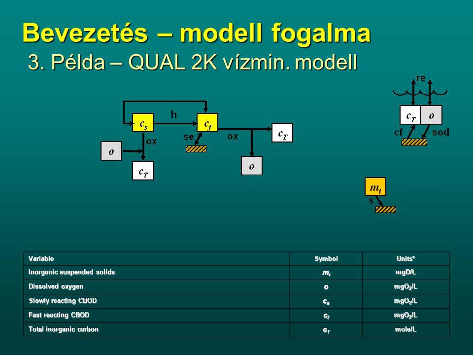 3. Példa – QUAL 2K vízmin. modell VariableSymbolUnits* Inorganic suspended solids mimimimimgD/L Dissolved oxygen o mgO 2 /L Slowly reacting CBOD cscsc