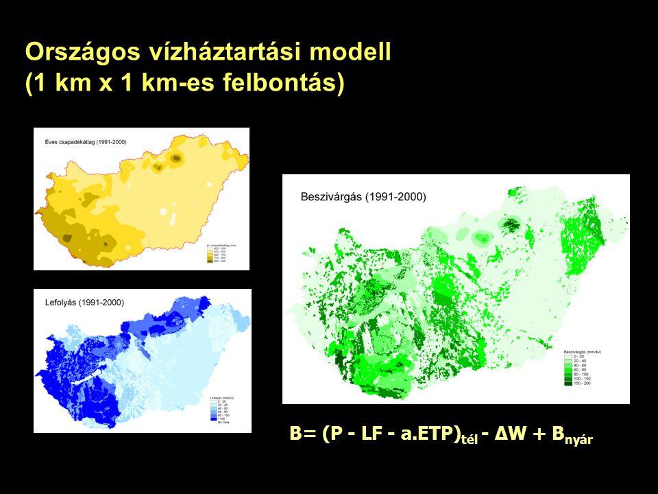 Országos vízháztartási modell (1 km x 1 km-es felbontás) Országos vízháztartási modell (1 km x 1 km-es felbontás) B= (P - LF - a.ETP) tél - ∆W + B nyá