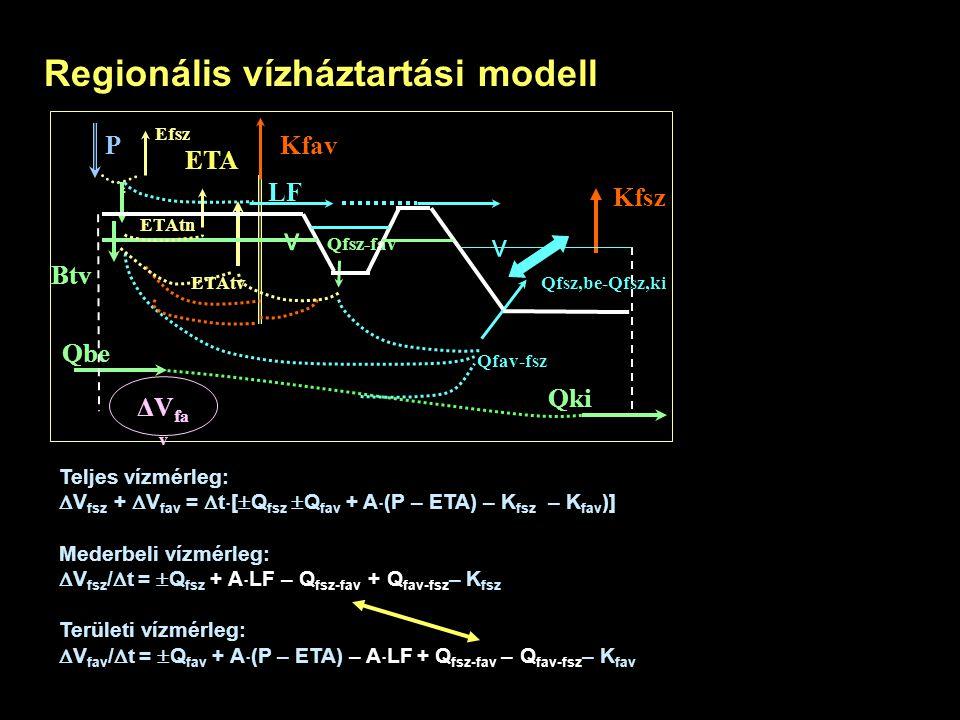 Regionális vízháztartási modell ETAtv Qbe Qki Qfav-fsz Qfsz-fav P Efsz Kfav ΔV fa v ETAtn LF Kfsz v Qfsz,be-Qfsz,ki v v Btv ETA Teljes vízmérleg:  V