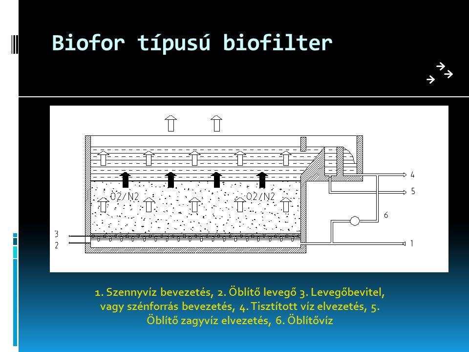 Biofor típusú biofilter 1. Szennyvíz bevezetés, 2. Öblítő levegő 3. Levegőbevitel, vagy szénforrás bevezetés, 4. Tisztított víz elvezetés, 5. Öblítő z