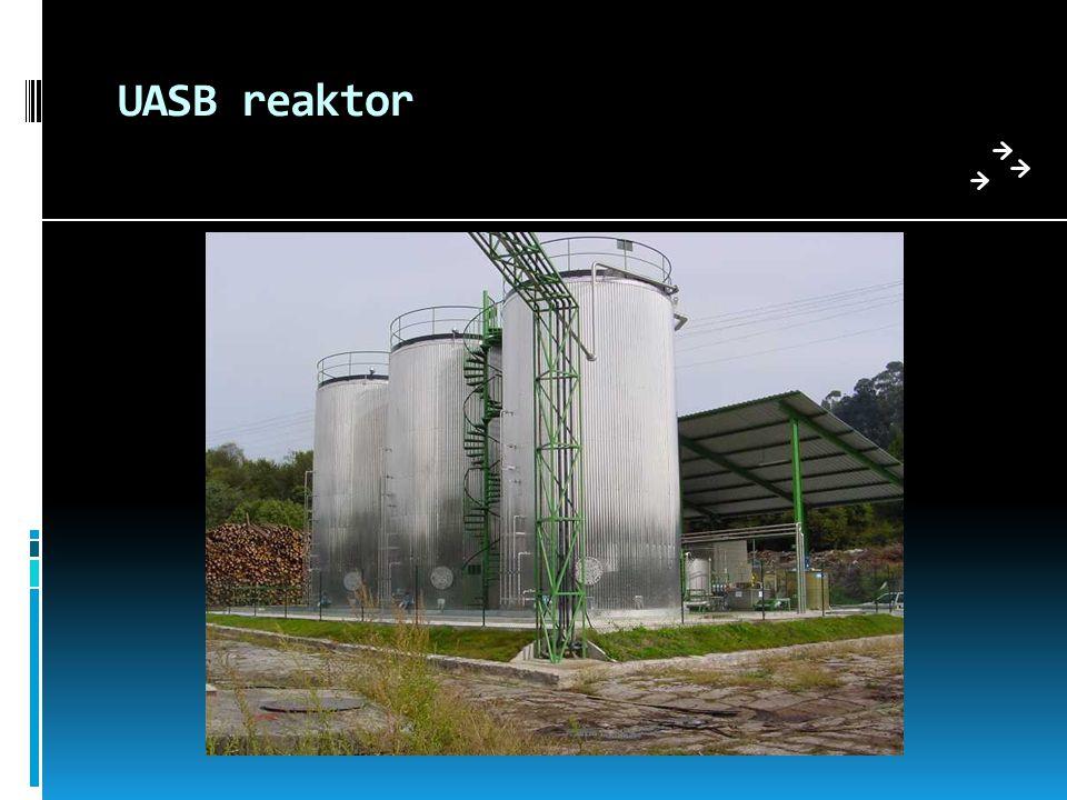 UASB reaktor