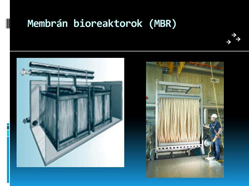 Membrán bioreaktorok (MBR)